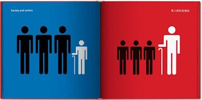 Pebedaan Karakter Orang Barat dan Orang Timur