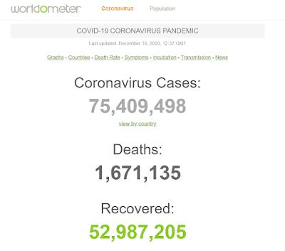 Jumlah kasus corona