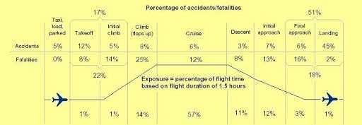 Critical Eleven Pesawat