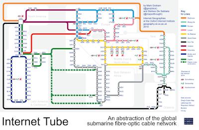 Global Internet Tube