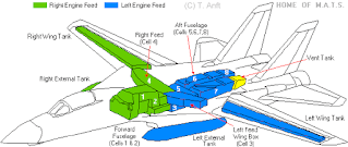 tempat bahan bakar pesawat